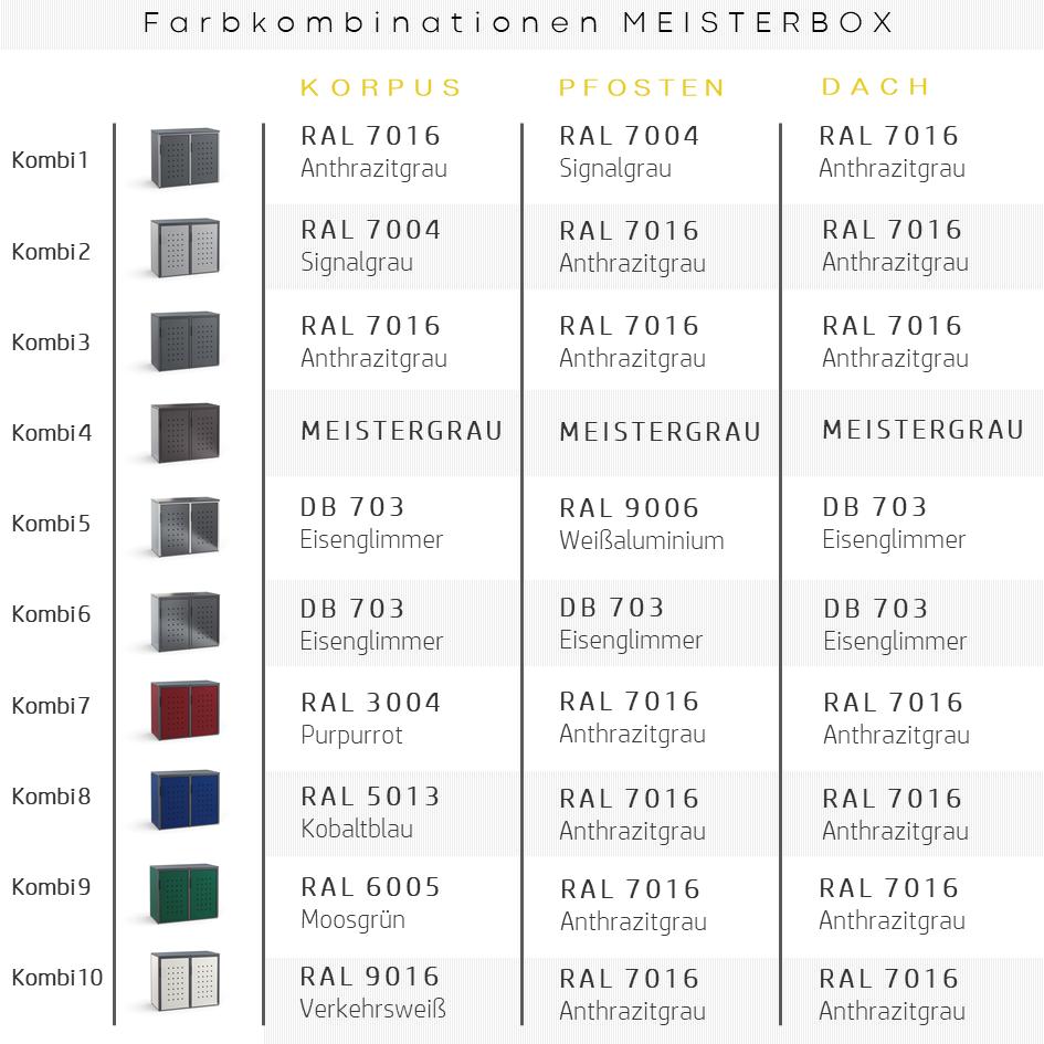Meisterbox_FarbkombinationenGcNY4WOTixbOy