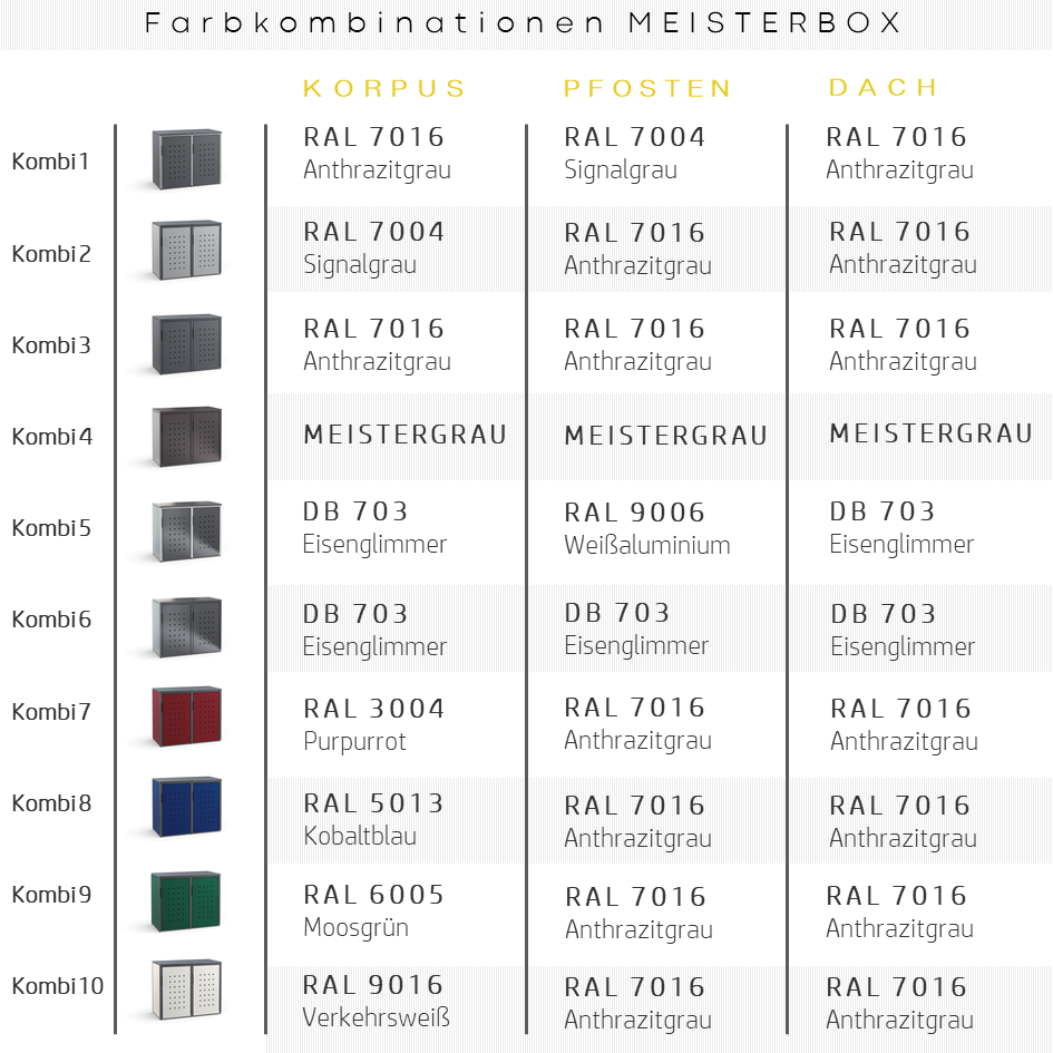 Meisterbox_Farbkombinationen