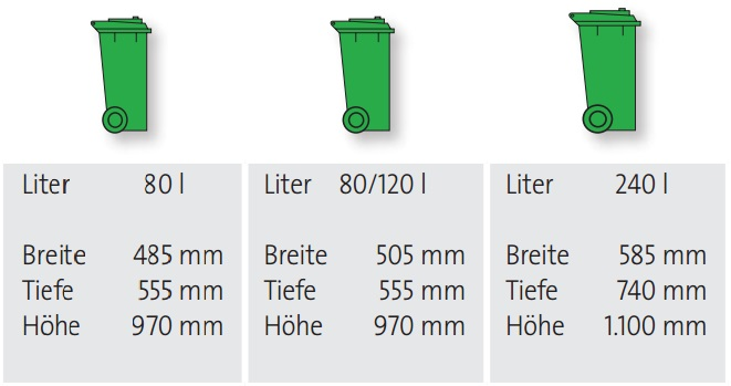 Kompatible-Mulltonnen-Abfallbehalter